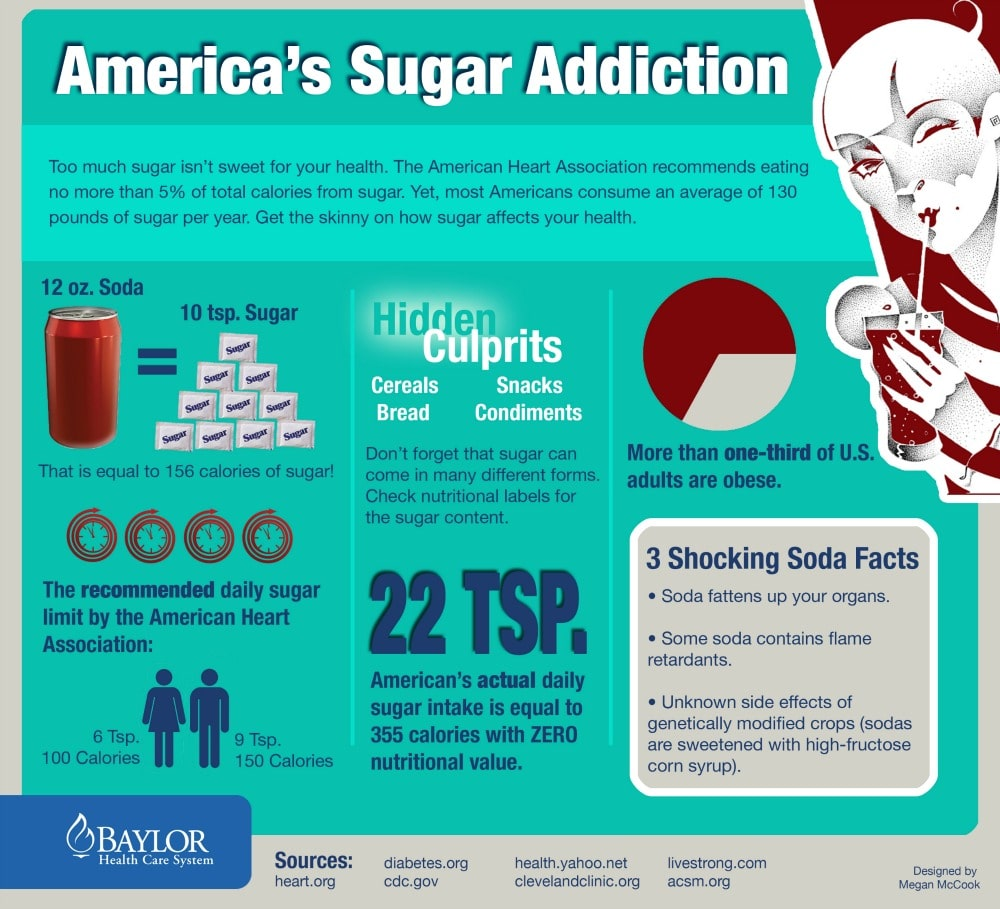 How to Stop Your Addiction to Sugar (Detox Plan Inside ...