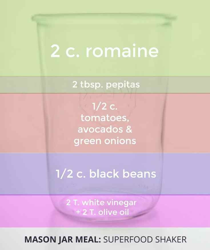 10 Mason Jar Meals That Make Healthy Eating Easy - Superfood Shaker