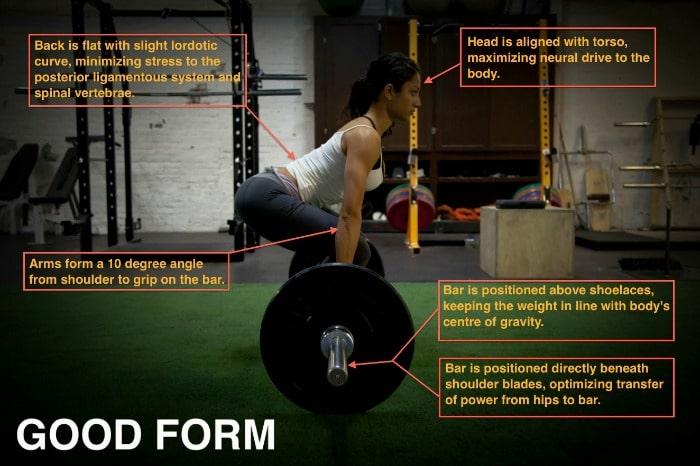 Day Full Body Lift And Circuit Routine Samanthamenziescom