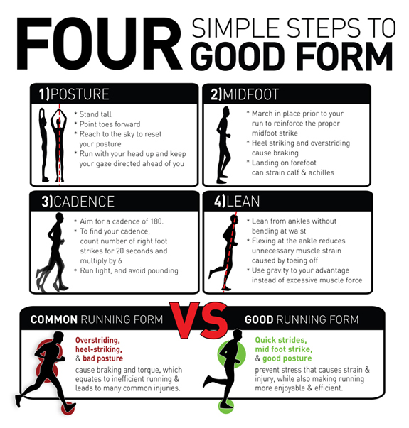 Four Simple Steps to Good Running Form
