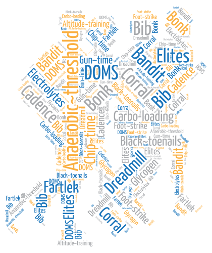 running word cloud a-g
