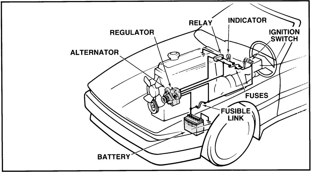 wiring diagram ac pada mobil