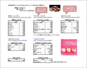 【ゆるカフェ ♪ 料理部】8月4日のレシピ<br />作成協力:みのわさん