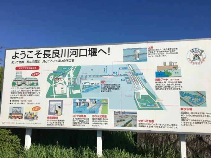 長良川河口堰の看板