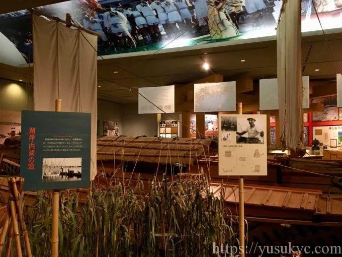 琵琶湖博物館B展示室
