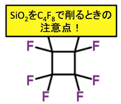 SiO2,ドライエッチング,C4F8