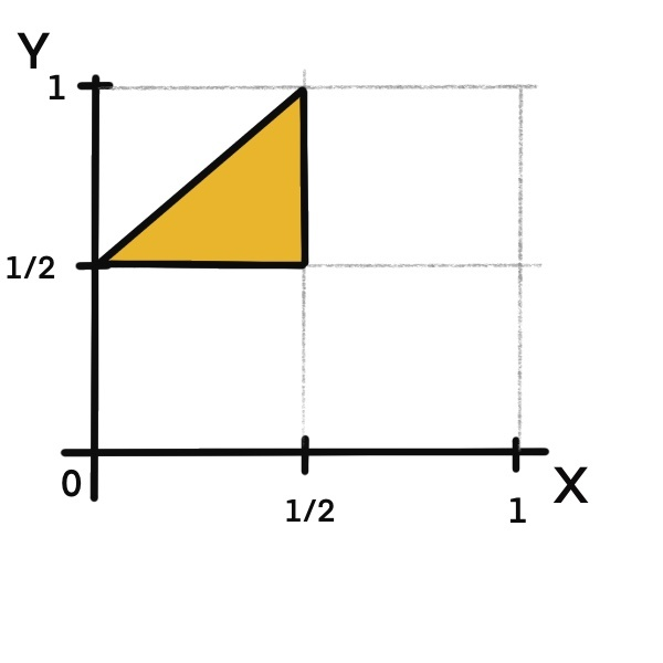 probability to form a triangle