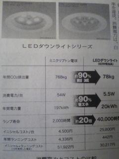 工業新聞LED比較