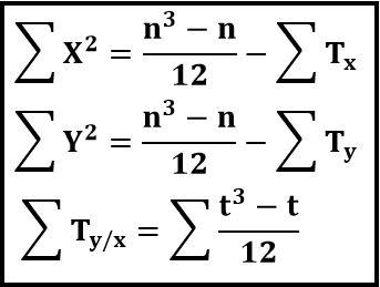 faktor koreksi-koefisien-korelasi-spearman-data-ganda