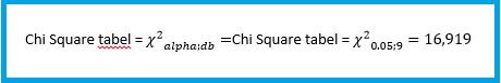 perhitungan-chi-square-hitung