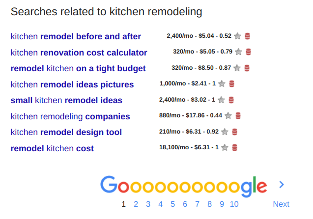 Kitchen Remodeling Leads 2 Untapped Methods To Get Exclusive Leads!