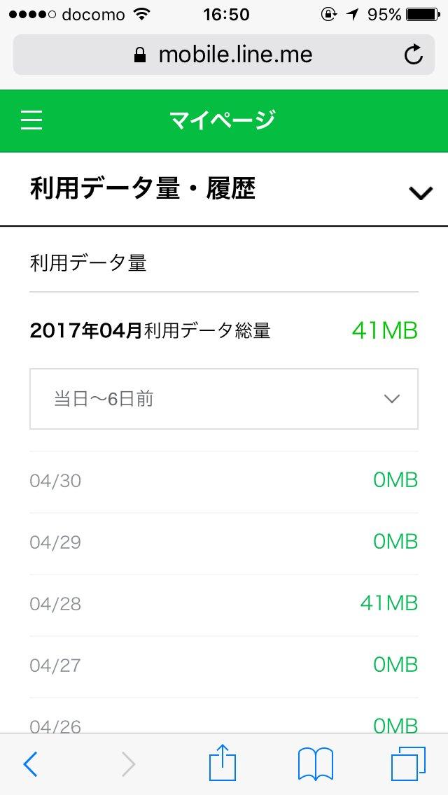 LINEモバイルの4月分データ使用量