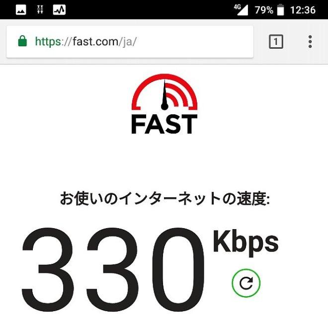 fafast.comでのnuroモバイルの速度