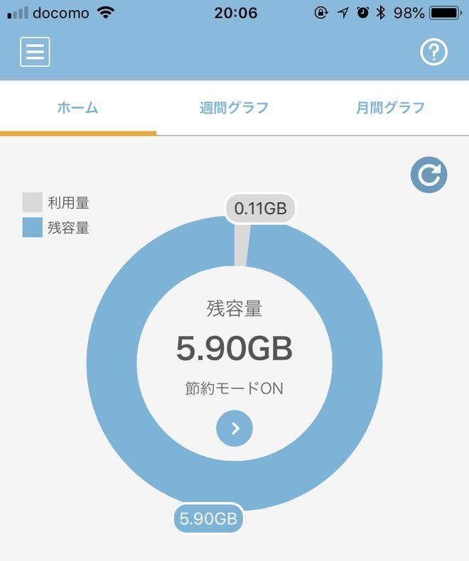 OCNモバイルONEの5月のデータ通信量