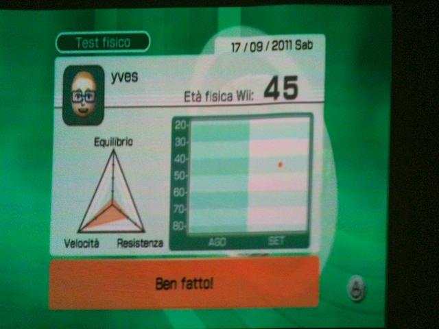 La Wii mostra l'eta di Fonzie