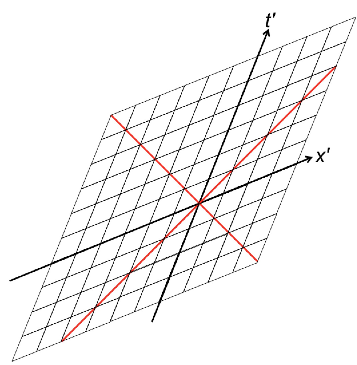 The Geometry of Relativistic Space-Time Part 3
