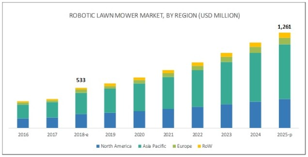 ZN Blog Lawnmowers 3 082420