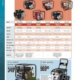 napa auto parts weekly flyer catalogue 2 2013 apr 1 jun 30 redflagdeals com [ 839 x 1100 Pixel ]