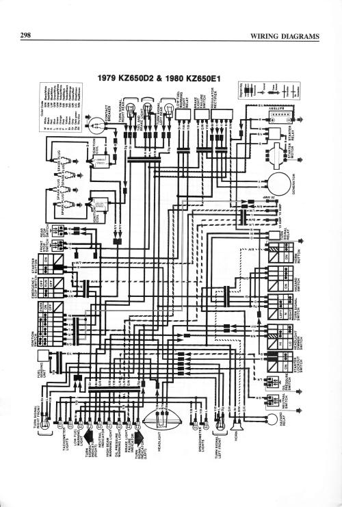 small resolution of 80 kz650 wiring diagram wiring diagram 78 kz650  wiring diagram wiring diagram data