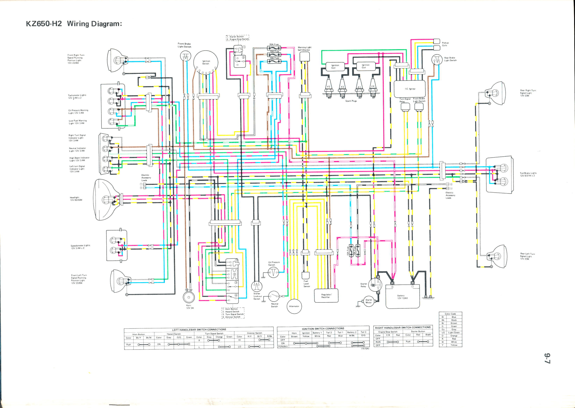 hight resolution of wiring diagrams 1978 kz650 wiring diagram 1982 kz650csr h2 kz650 f3