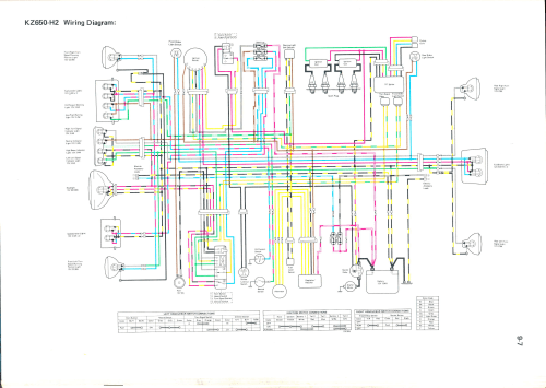 small resolution of wiring diagrams 1978 kz650 wiring diagram 1982 kz650csr h2 kz650 f3