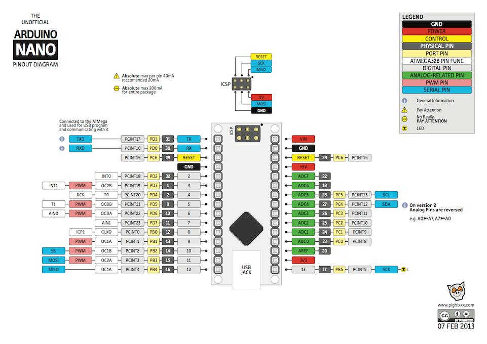 mini usb power wiring diagram yamaha tachometer arduino nano – first encounter   z900collector