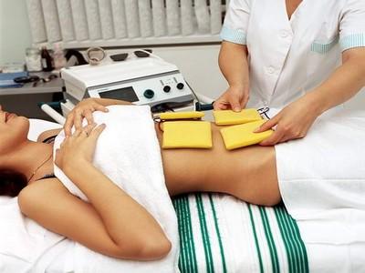 Какие физиопроцедуры противопоказаны при миоме матки