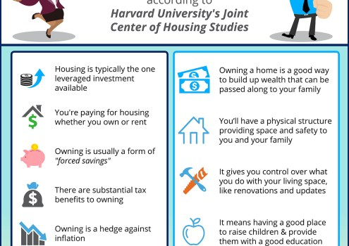 Don't Be Fooled… Home ownership Is A Great Investment! [INFOGRAPHIC]