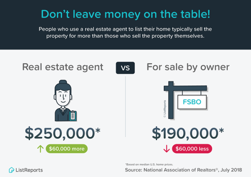 Why use an agent?