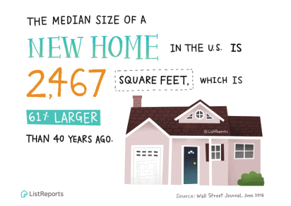 New homes are much larger