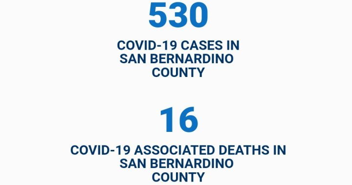 News Update: San Bernardino County, CA: COVID-19 Information; Positive Cases: 530 and Deaths: 16.