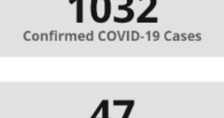News Update: San Bernardino County, CA: COVID-19 Information; Positive Cases: 1,032 and Deaths: 47.