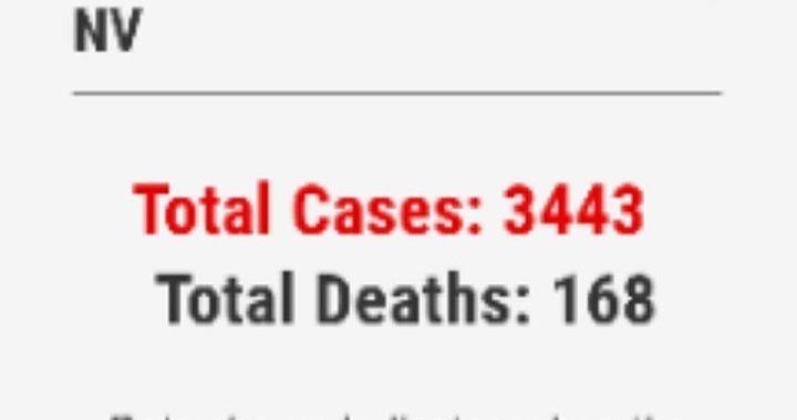 News Update: Clark County, NV: COVID-19 Information; Positive Cases: 3,443 and Deaths: 168.