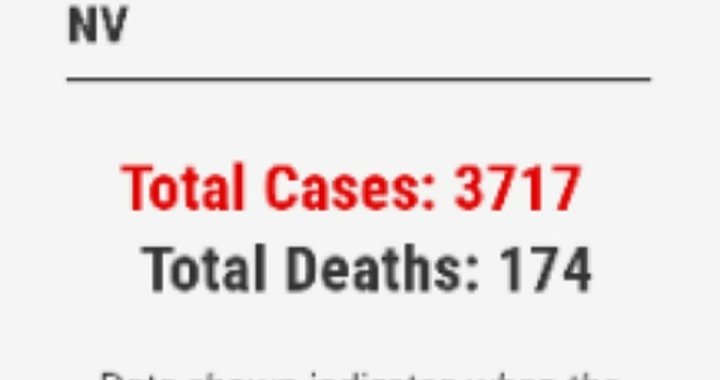 News Update: Clark County, NV: COVID-19 Information; Positive Cases: 3,717 and Deaths: 174.