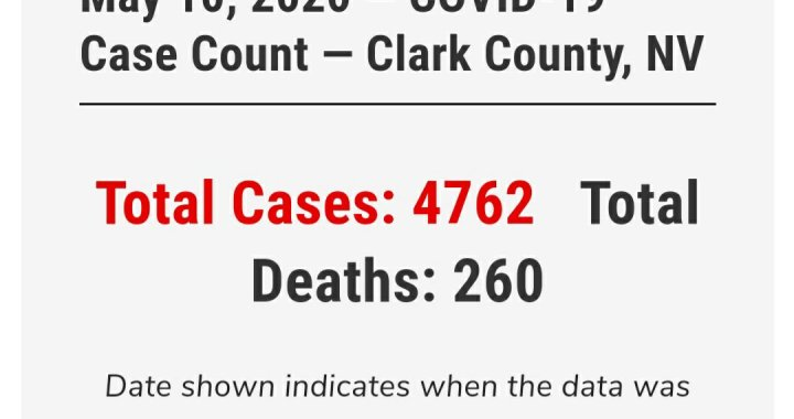 News Update: Clark County, NV: COVID-19 Information; Positive Cases: 4,762 and Deaths: 260.