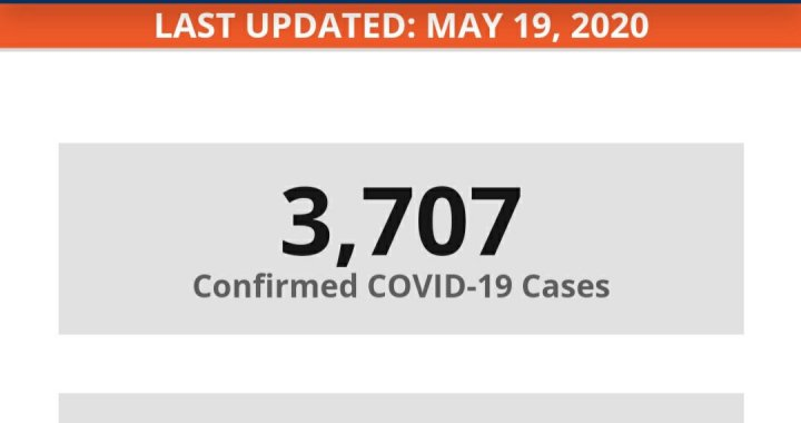 News Update: San Bernardino County, CA: COVID-19 Information; Positive Cases: 3,707 and Deaths: 157.