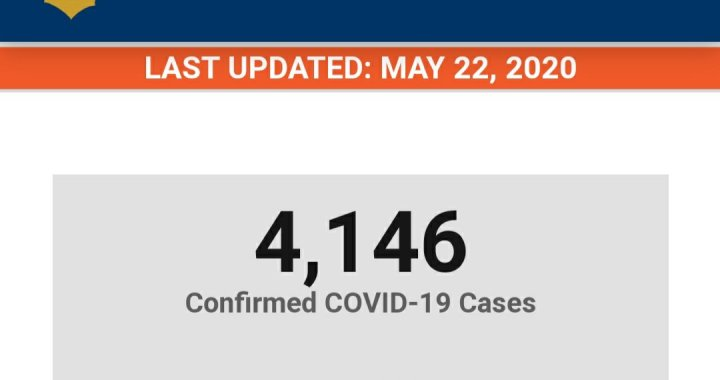News Update: San Bernardino County, CA: COVID-19 Information; Positive Cases: 4,146 and Deaths: 173.