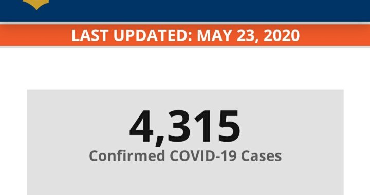 News Update: San Bernardino County, CA: COVID-19 Information; Positive Cases: 4,315 and Deaths: 176.