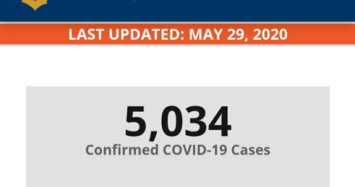 News Update: San Bernardino County, CA: COVID-19 Information; Positive Cases: 5,034 and Deaths: 199.