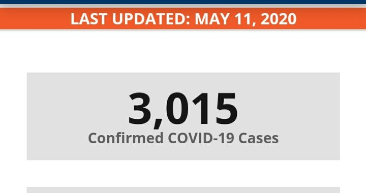News Update: San Bernardino County, CA: COVID-19 Information; Positive Cases: 3,015 and Deaths: 115.