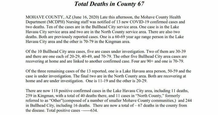 News Update: Mohave County, AZ: COVID-19 Information; Positive Cases: 634; Recovered Cases: 185; and Deaths: 67.
