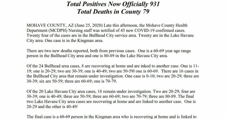 News Update: Mohave County, AZ: COVID-19 Information; Positive Cases: 931; Recovered Cases: 348; and Deaths: 79.