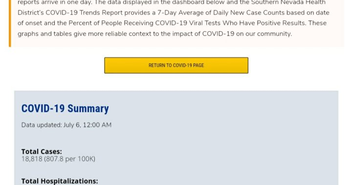 News Update: Clark County, NV: COVID-19 Information; Positive Cases: 18,818; Hospitalizations: 2,071; and Deaths: 439.