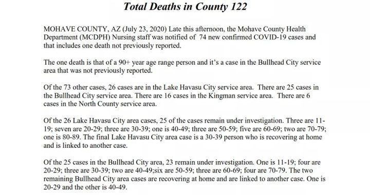 News Update: Mohave County, AZ: COVID-19 Information; Positive Cases: 2,574; Recovered Cases: 648; and Deaths: 122.