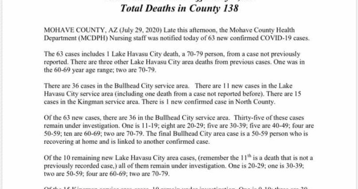 News Update: Mohave County, AZ: COVID-19 Information; Positive Cases: 2,882; Recovered Cases: 962; and Deaths: 138.