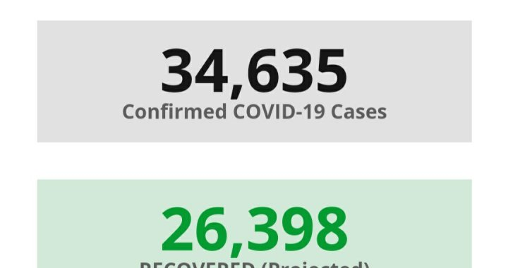 News Update: San Bernardino County, CA: COVID-19 Information; Positive Cases: 34,635; Recovered Projected: 26,398; and Deaths: 940.