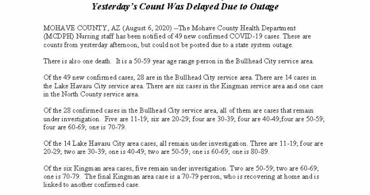 News Update: Mohave County, AZ: COVID-19 Information; Positive Cases: 3,107; Recovered Cases: 1,394; and Deaths: 151.