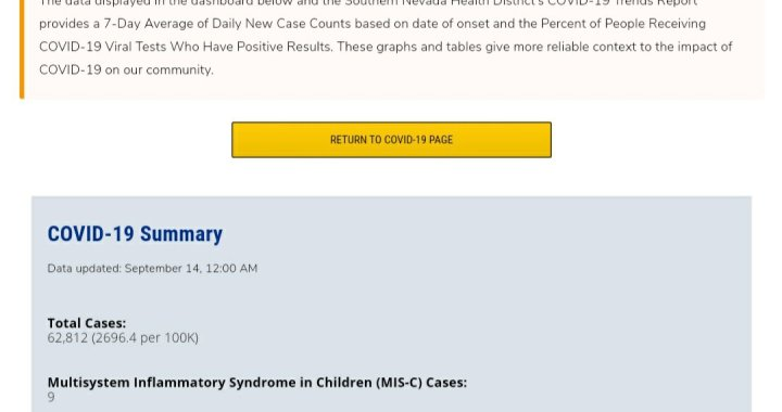 News Update: Clark County, NV: COVID-19 Information; Positive Cases: 62,812; Multisystem Inflammatory Syndrome Children: 9; Hospitalizations: 5,600; Deaths: 1,262; Cases Last 7 Days: 1,361.