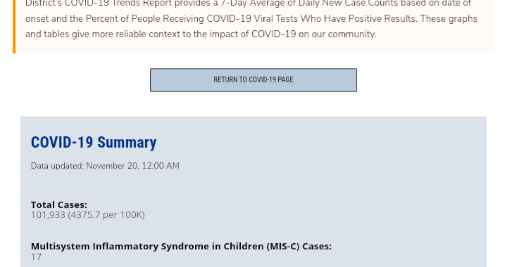 News Update: Clark County, NV: COVID-19 Information; Total Cases: 101,933; Multisystem Inflammatory Syndrome Children: 17; Hospitalizations: 8,030; Deaths: 1,670; Cases Last 7 Days: 8,389.