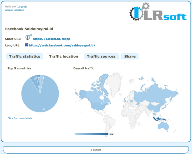 Traffic URL Shortener